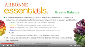 Arbonne Need to Know Greens Balance